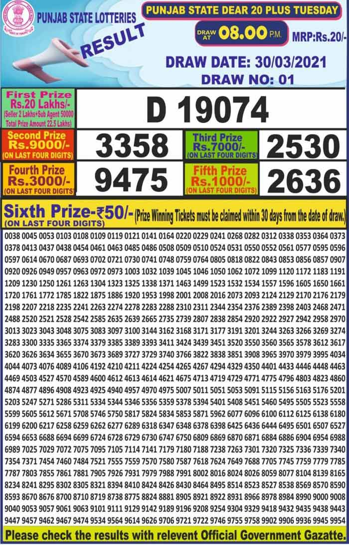 Punjab dear 20 plus Tuesday Lottery Result 30.3.2021