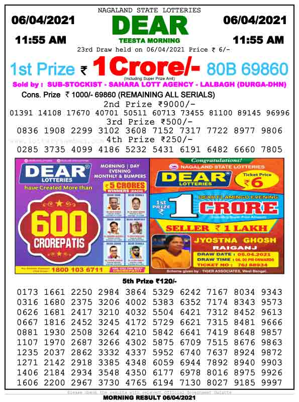 Lottery Sambad 11.55 am result 6.4.2021