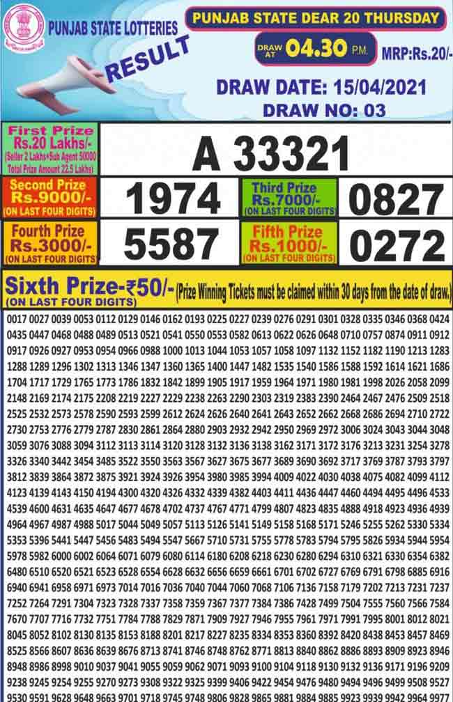 Punjab dear 20 thursday weekly result 4.30 pm