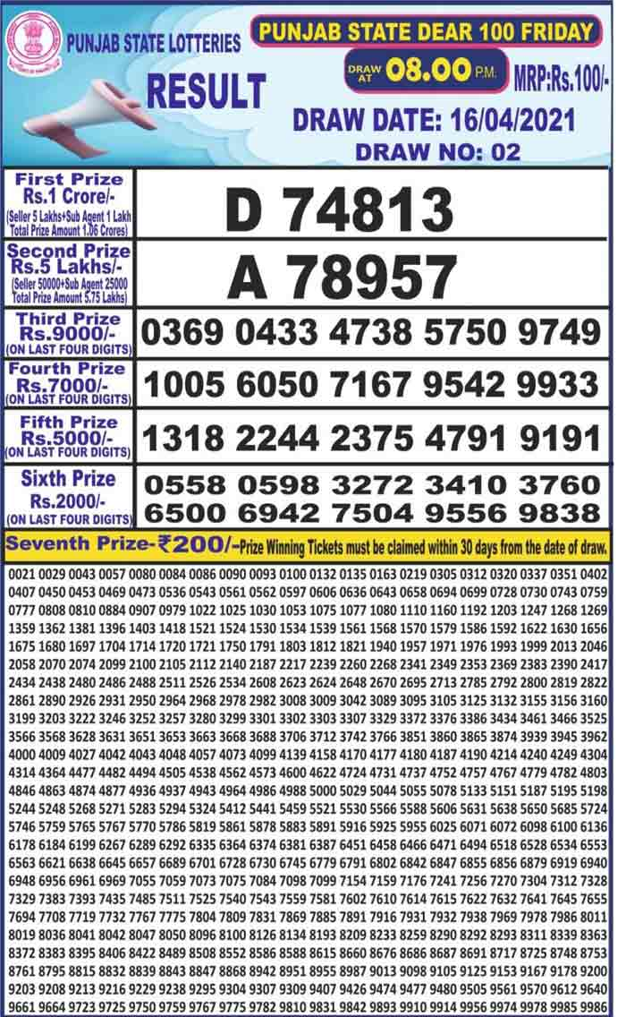 Punjab Dear 100 Friday Weekly Lottery Result 8 PM Today