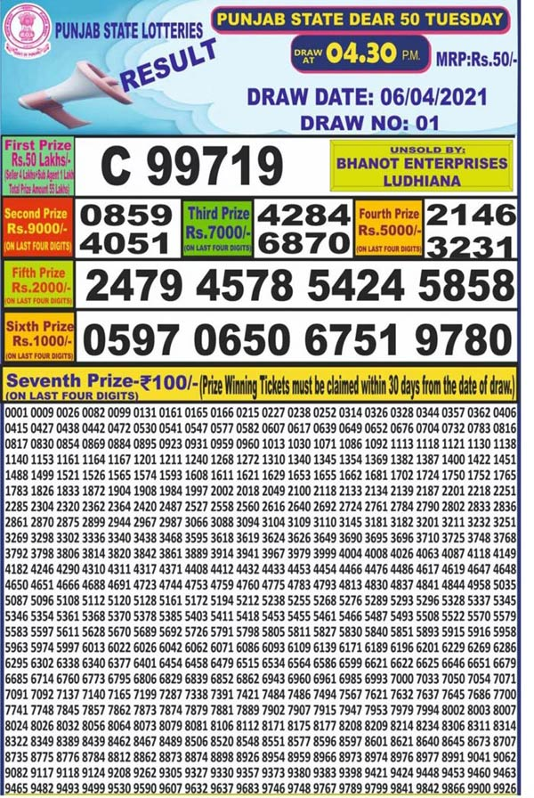 Punjab Dear 50 Tuesday Lottery Result 6.4.2021
