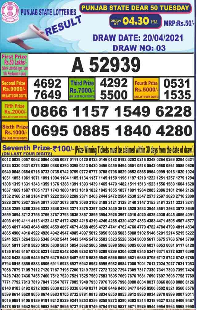 Punjab Dear 50 Tuesday Lottery Result 4.30 PM