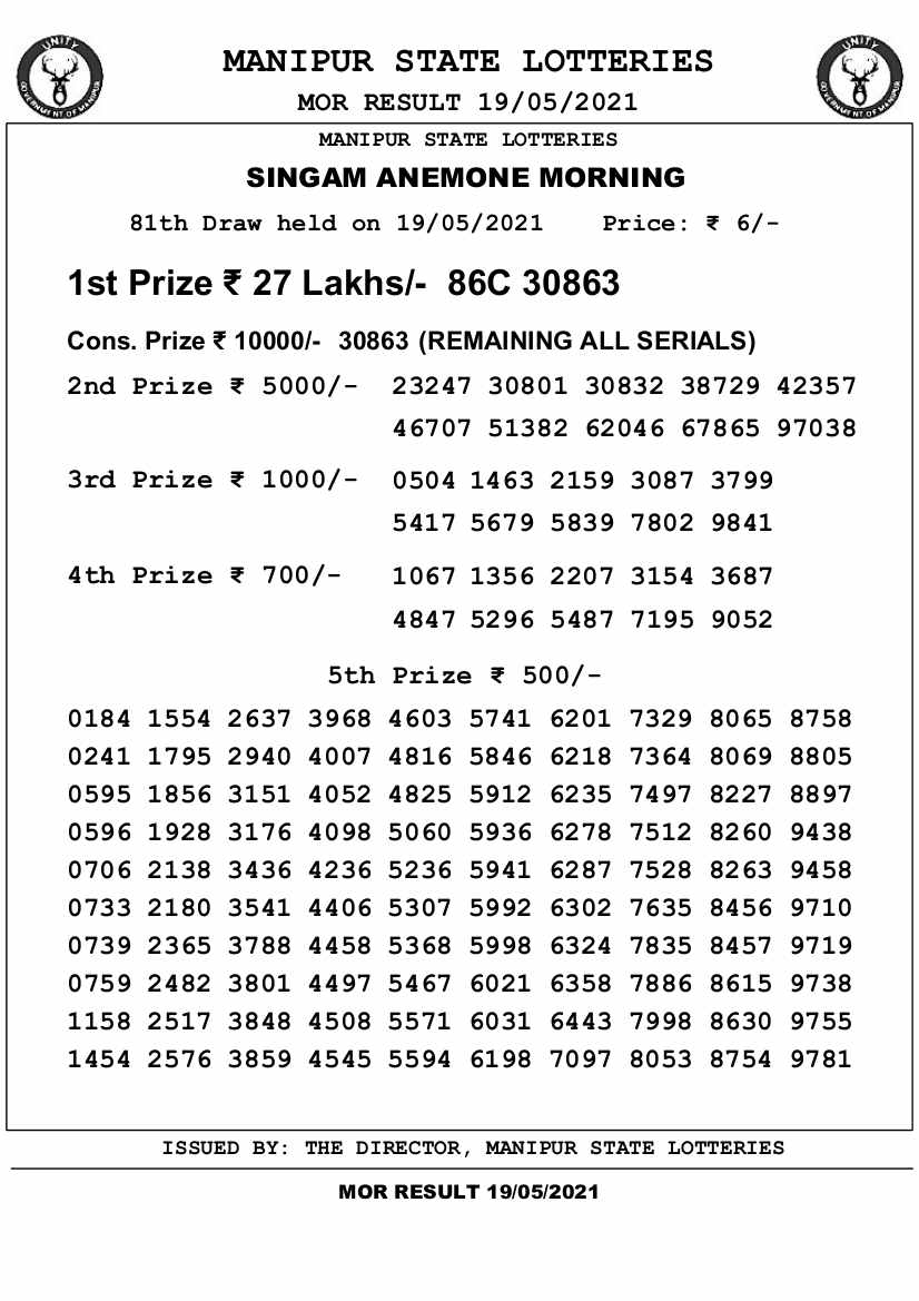 Manipur State Lottery Singam Morning Result 19.5.2021
