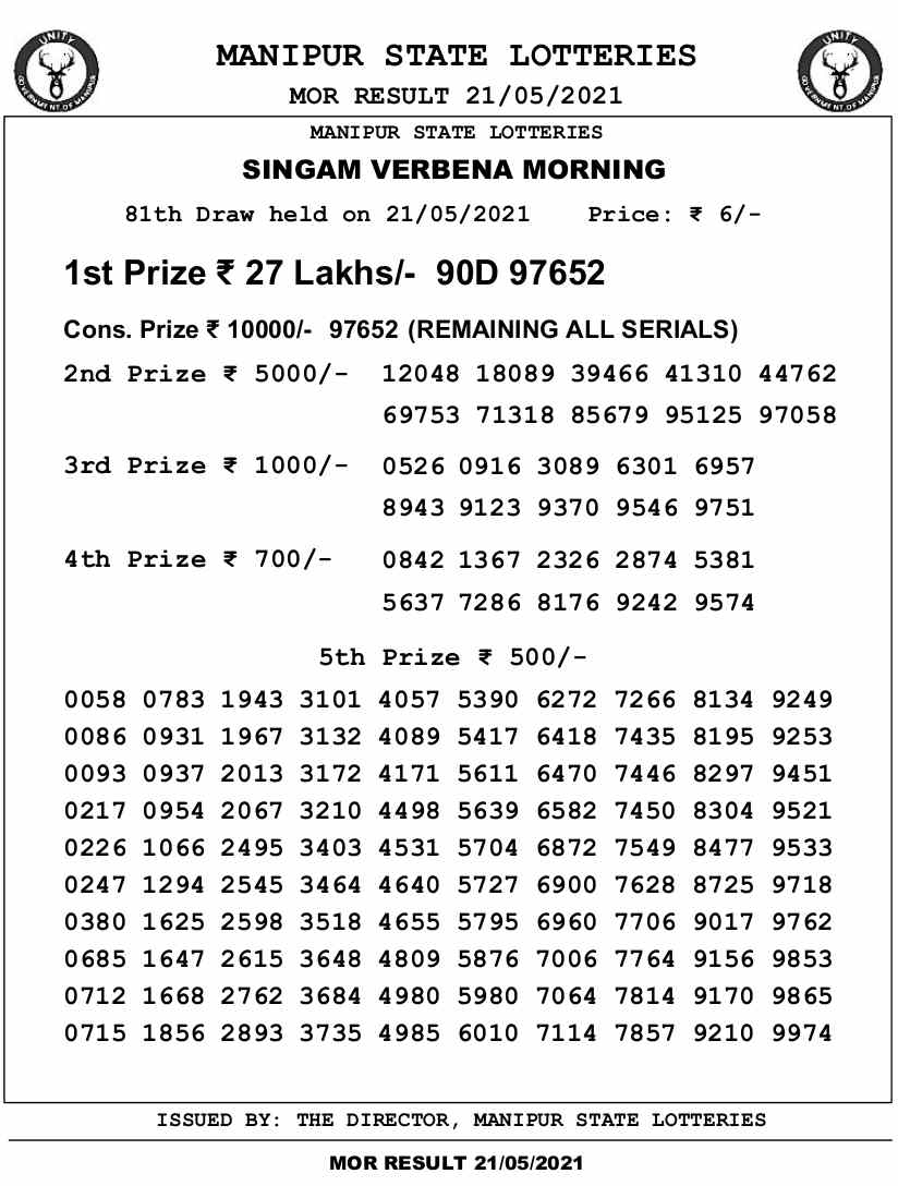 Manipur State Singam morning lottery result 21.5.2021