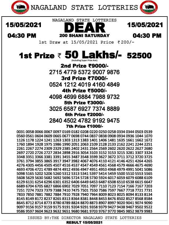 Nagaland State Dear 200 Lottery Result 15.5.2021