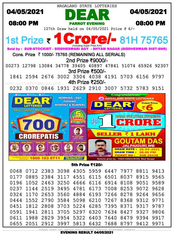 Lottery Sambad 8 PM Result Today