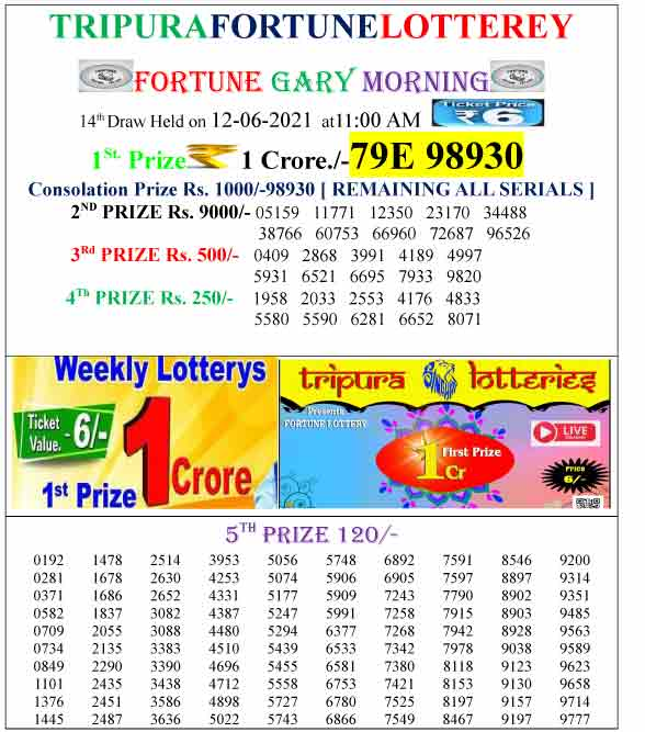 Tripura Lottery Result 11 am today 12.6.2021
