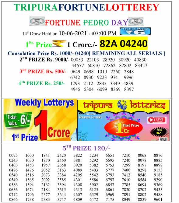 Tripura Lottery result 3 PM - Fortune Lottery