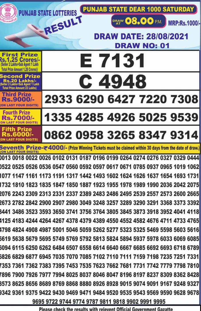 Punjab State Dear 1000 Saturday Weekly Lottery Result 8pm