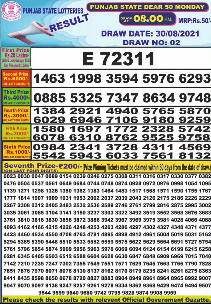 Punjab State Dear 50 Monday Weekly Lottery Result 30.8.2021