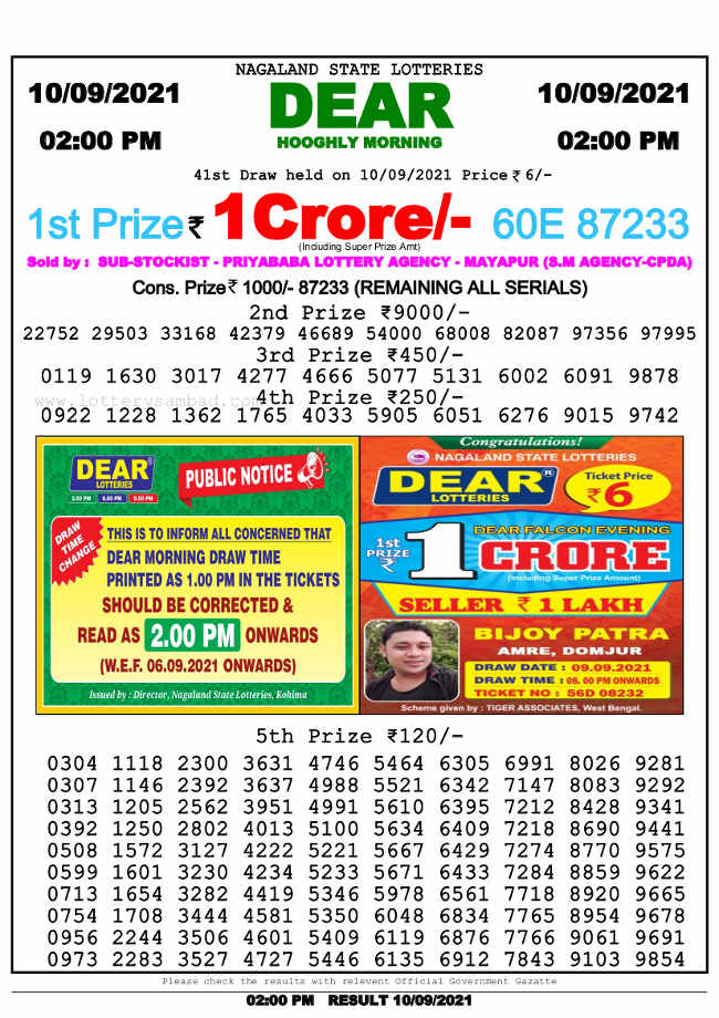 Nagaland 2 pm lottery result 10.9.2021