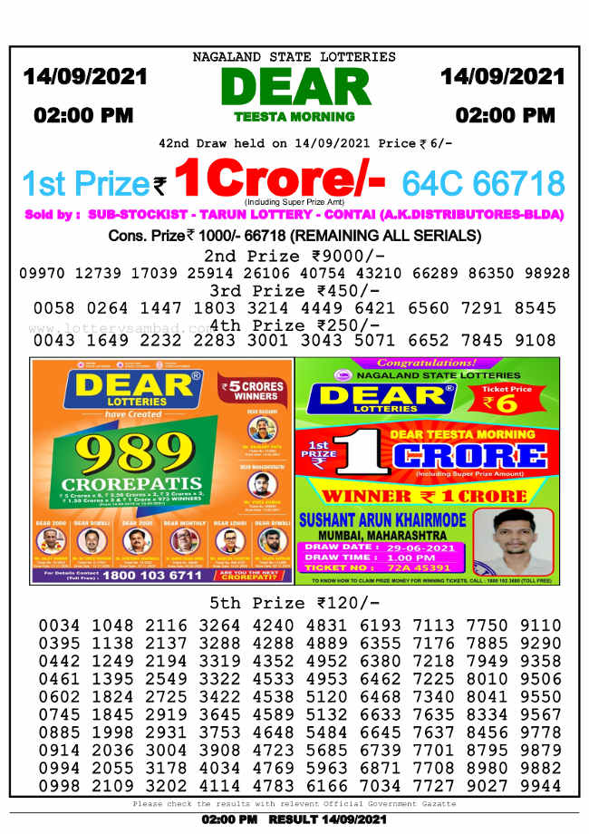 Nagaland state 2 pm lottery result 14.9.2021
