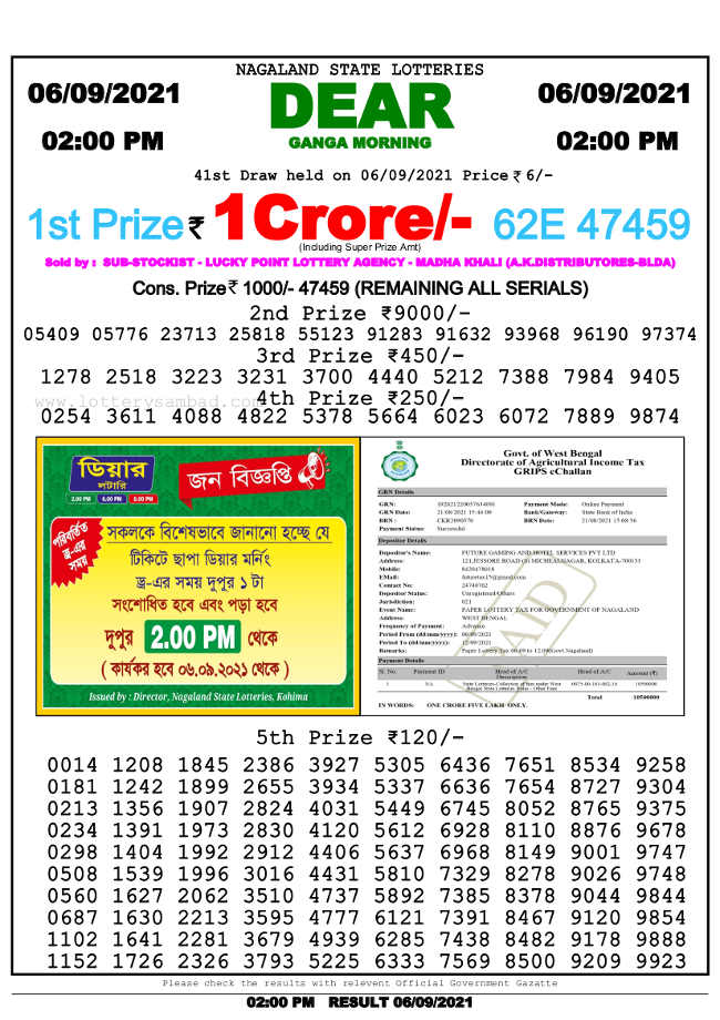 Nagaland Lottery 2 pm result 6.9.2021