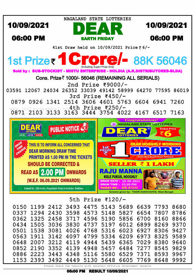 Nagaland 6 PM Lottery Result 10.9.2021