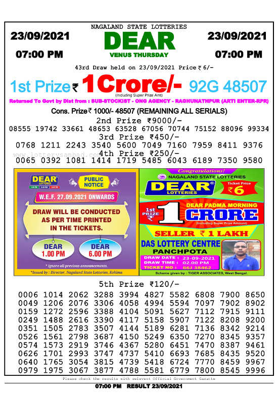 Nagaland 7 pm lottery result 23.9.2021