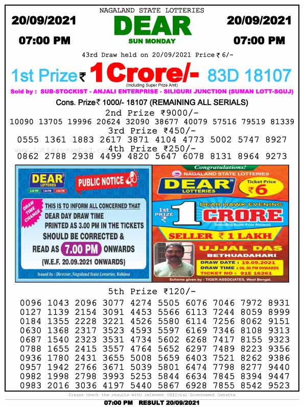 Nagaland state 7pm lottery result 20.9.2021