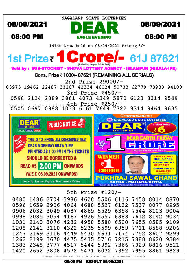 Nagaland 8 PM Lottery Result 8.9.2021