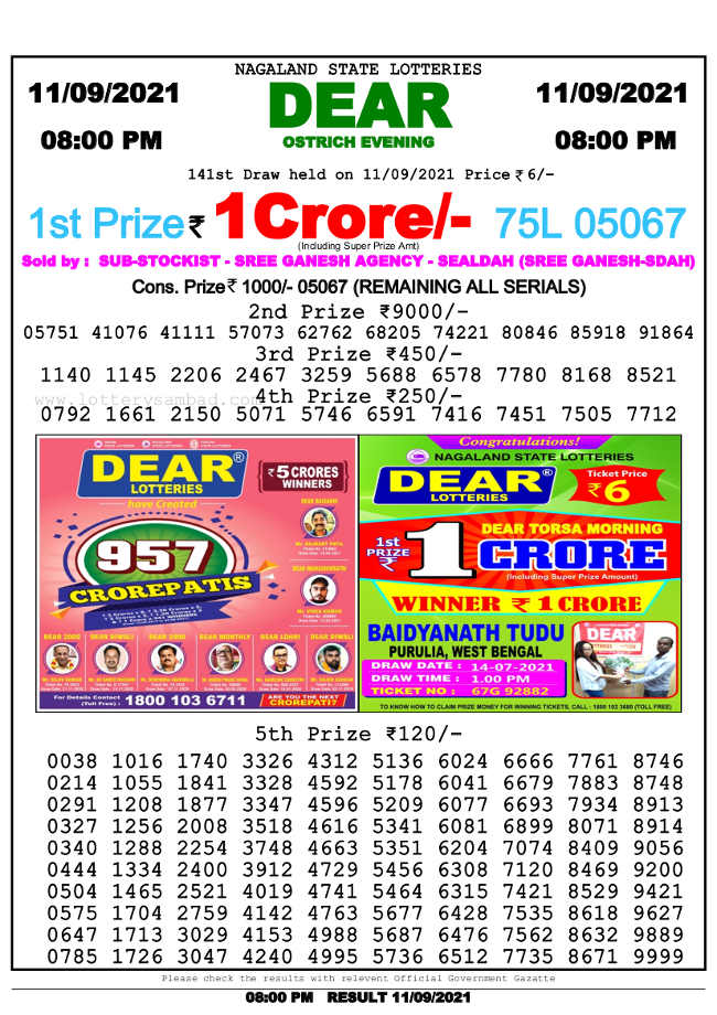 Nagaland 8 pm lottery result 11.09.2021