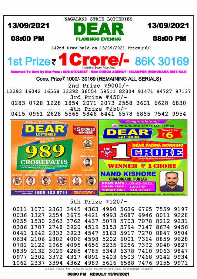 Nagaland State 8 PM Lottery Result 13.9.2021