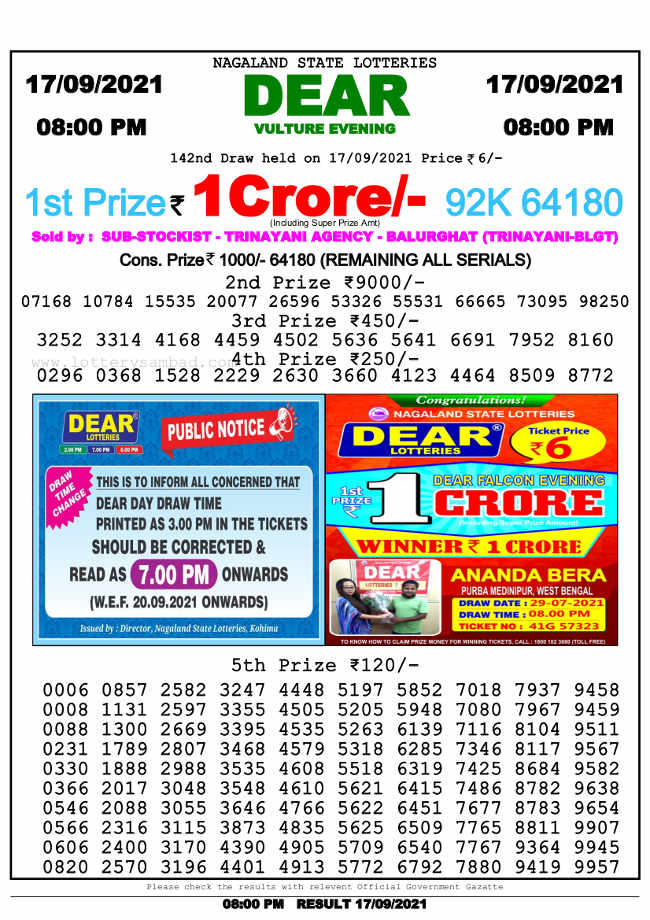 Nagaland 8 pm lottery result 17.9.2021