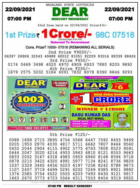Nagaland 7 pm lottery result 22.9.2021