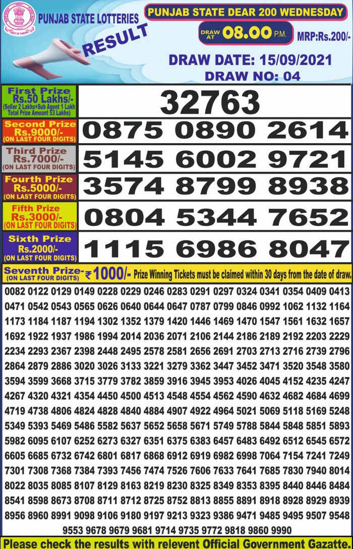 Punjab State Dear 200 Lottery Result 15.9.2021