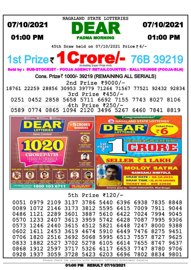 Nagaland state 1pm lottery result 7.10.2021