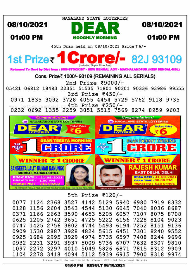Nagaland State 1pm lottery result 8.10.2021