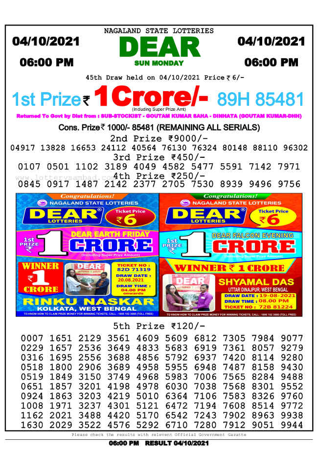 Nagaland State 6 pm lottery result 4.10.2021