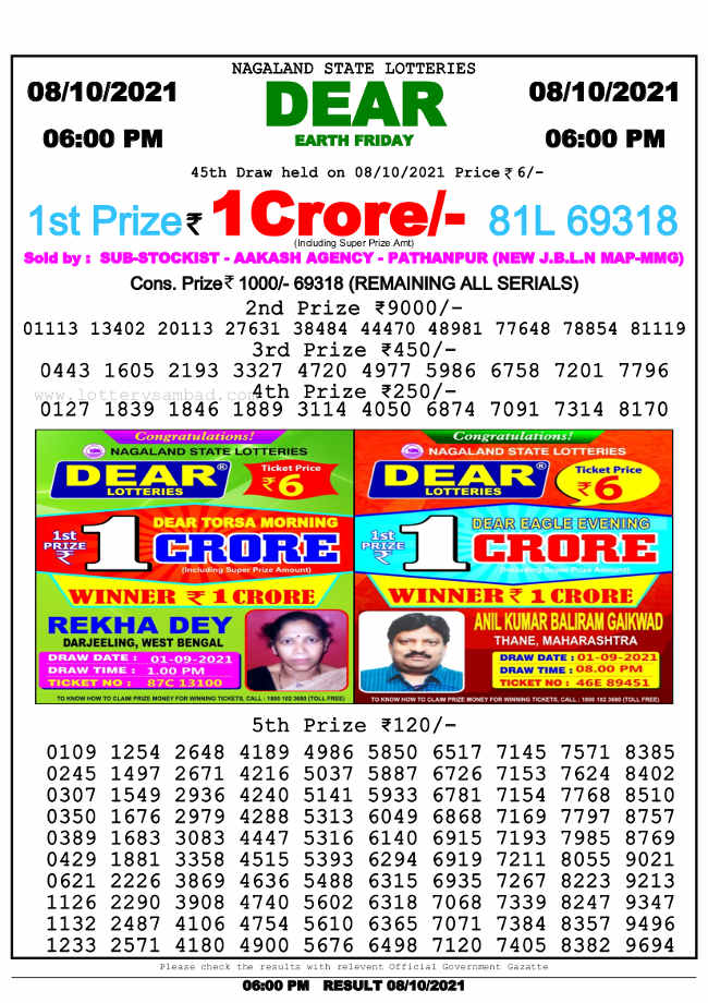 NAgaland State 6 PM Lottery Result 8.10.2021