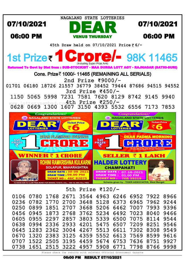 Nagaland State 6 pm lottery result 7.10.2021