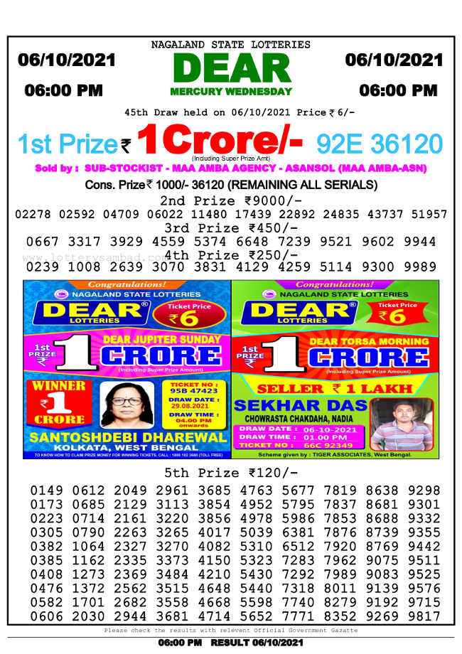 Nagaland State 6 pm lottery result 6.10.2021