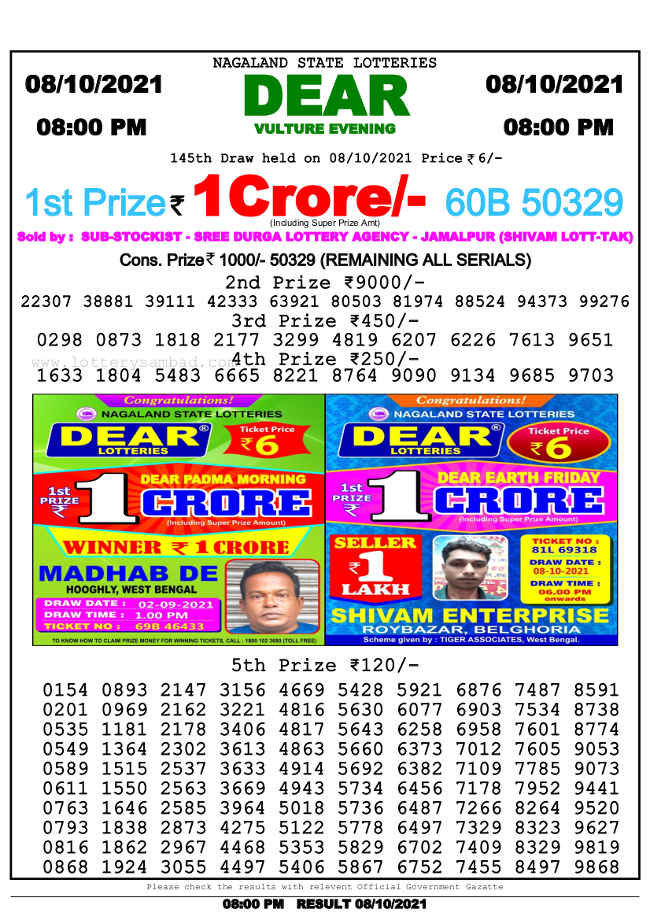 Nagaland State 8 pm lottery result 8.10.2021