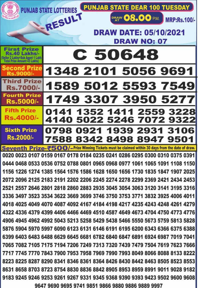 Punjab Dear 100 Tuesday Lottery Result 5.10.2021