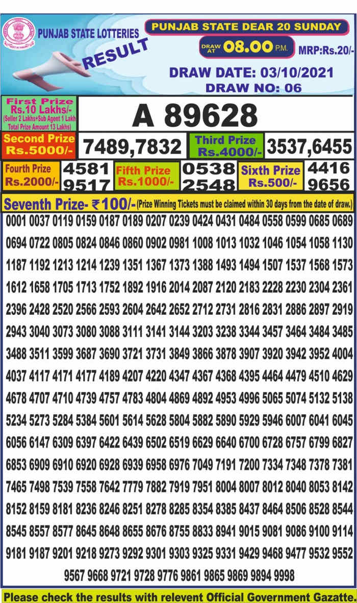 Punjab State Dear 20 Sunday Weekly Lottery Result 3.10.2021