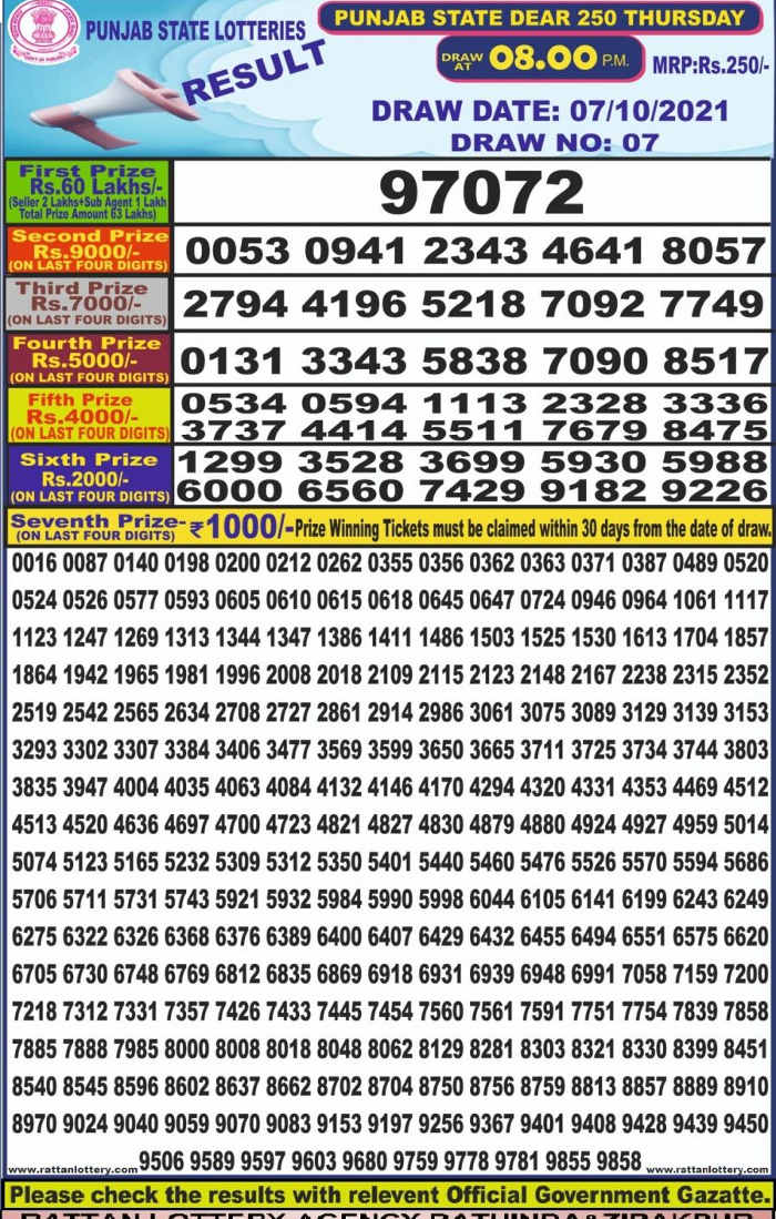 Punjab State Dear 250 Lottery Result 7.10.2021